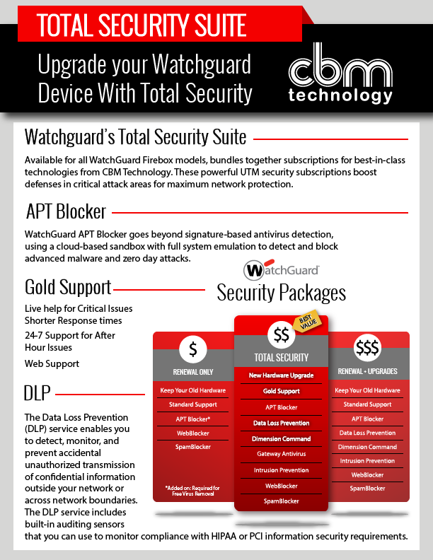 watchguard-total-security