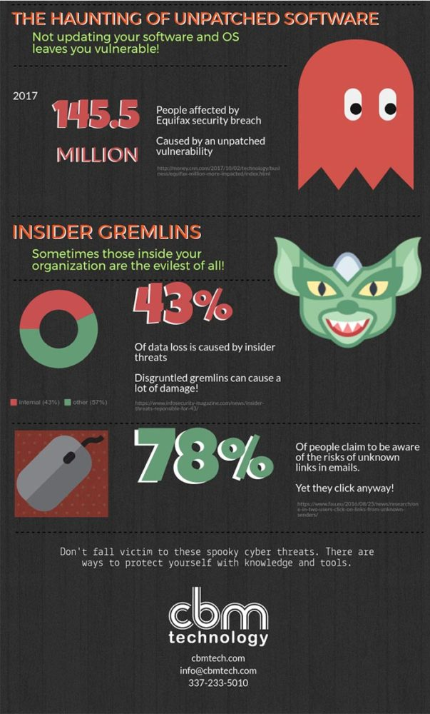 2017 cyber security statistics 2