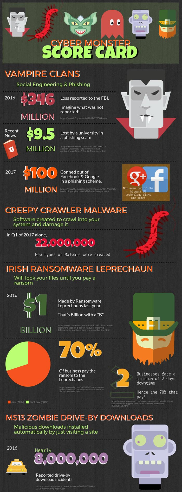2017 cyber security statistics
