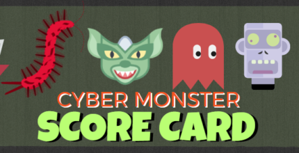 Cyber Monster Score Card